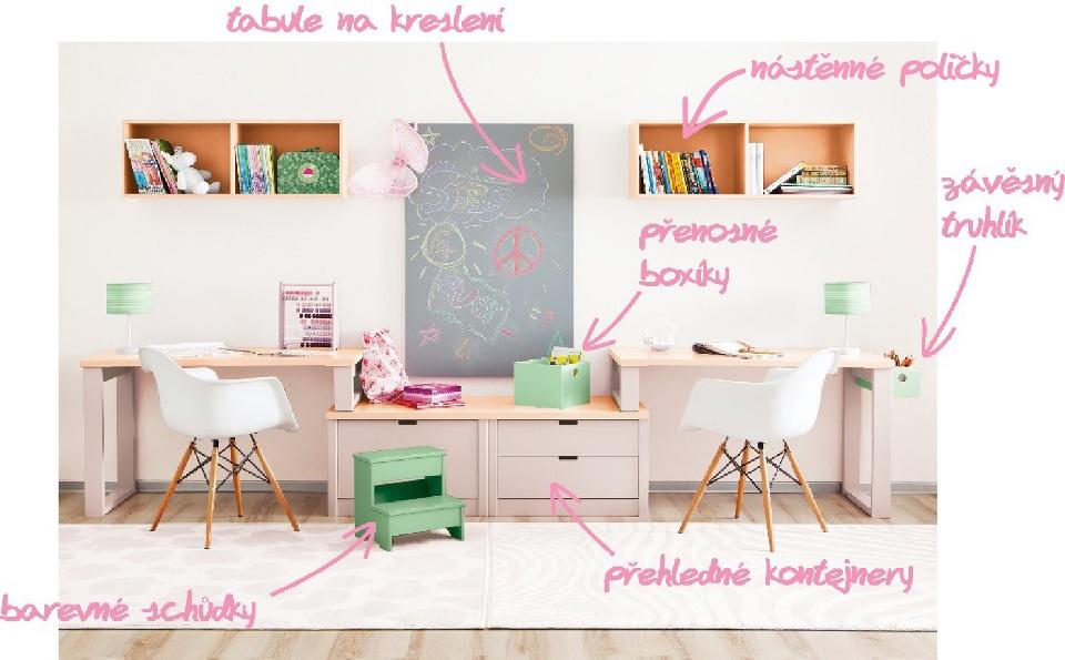 <p>Často chce jeden sourozenec to, co má ten druhý. Jednotlivá pracovní místa důmyslně oddělují a zároveň propojují úložné skříňky.</p> <p>Nástěnné poličky je možné umístit kamkoli do prostoru. A barevná škála, ve které je pro Vás nabízíme, je tááák široká!</p> <p></p> <p></p>